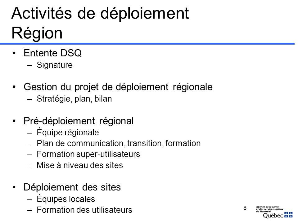 Activités de déploiement Région Entente DSQ –Signature Gestion du projet de déploiement régionale –Stratégie, plan, bilan Pré-déploiement régional –Éq