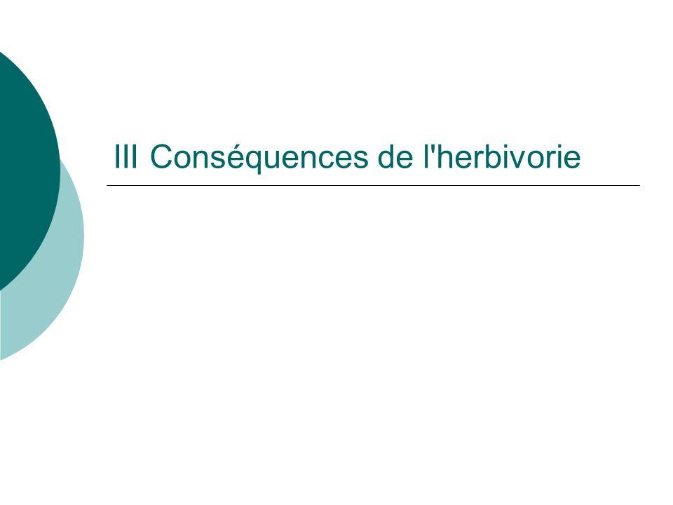 III Conséquences de l'herbivorie