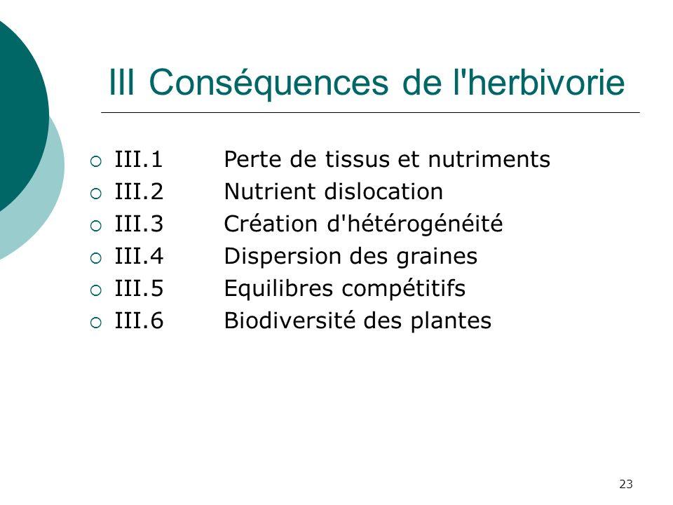 23 III Conséquences de l'herbivorie III.1 Perte de tissus et nutriments III.2Nutrient dislocation III.3 Création d'hétérogénéité III.4 Dispersion des