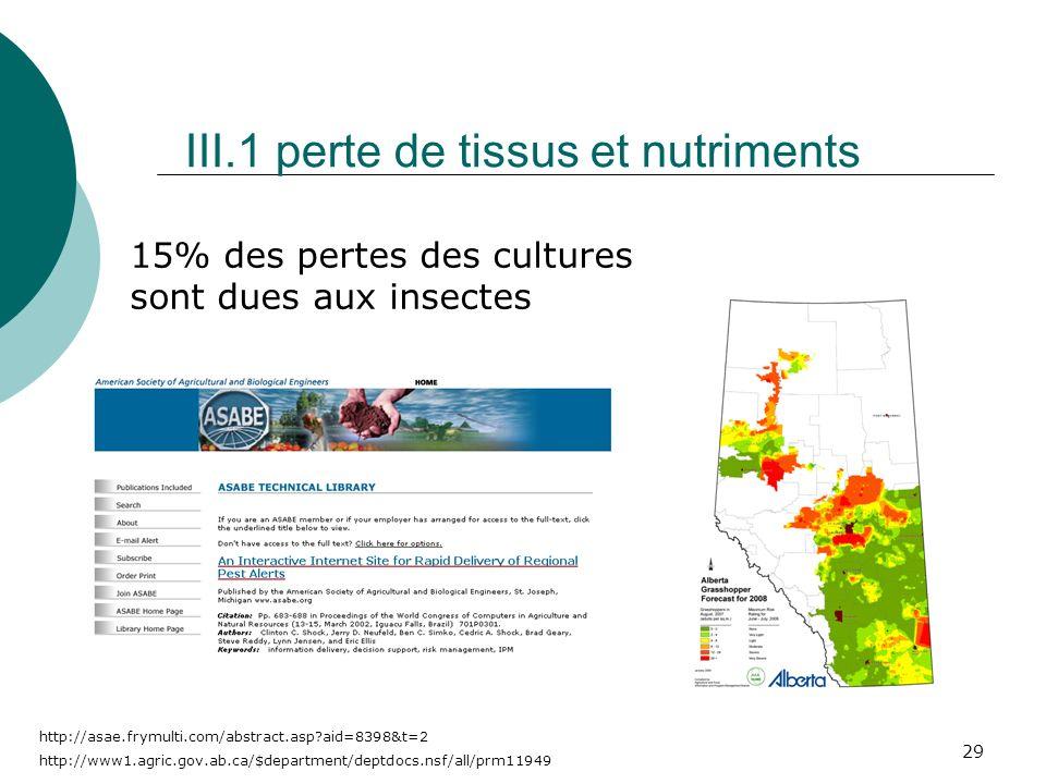 29 15% des pertes des cultures sont dues aux insectes http://asae.frymulti.com/abstract.asp?aid=8398&t=2 http://www1.agric.gov.ab.ca/$department/deptd
