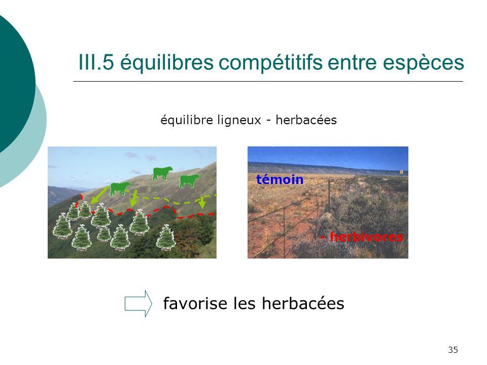 35 III.5 équilibres compétitifs entre espèces favorise les herbacées équilibre ligneux - herbacées témoin - herbivores