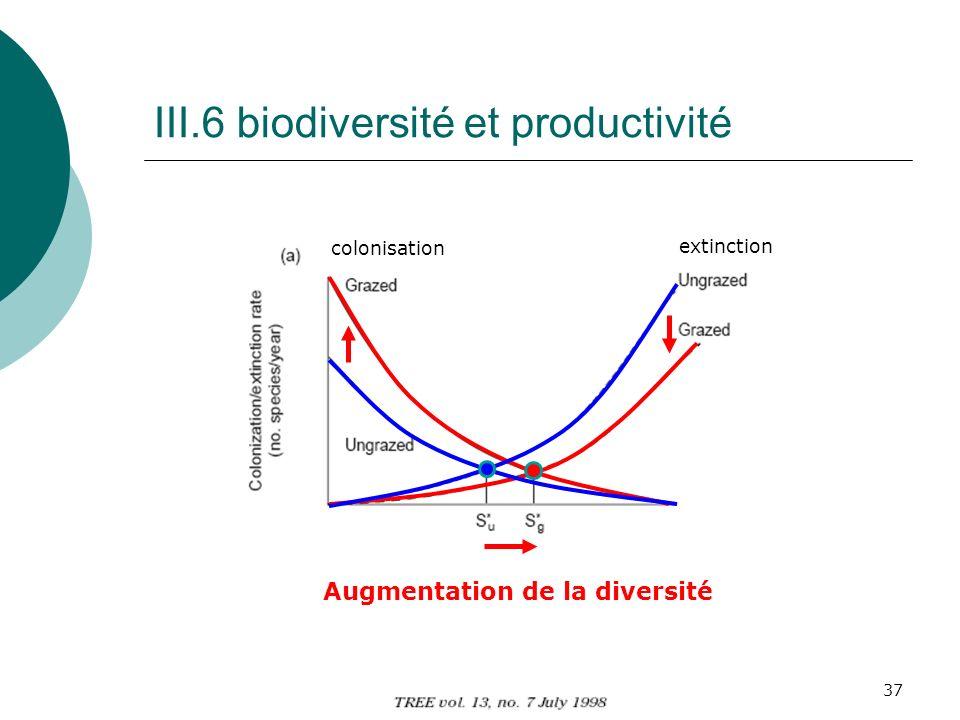37 III.6 biodiversité et productivité Augmentation de la diversité colonisation extinction