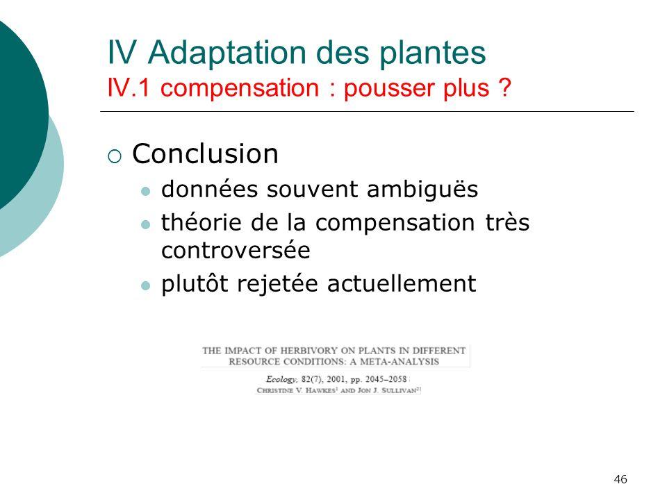 46 Conclusion données souvent ambiguës théorie de la compensation très controversée plutôt rejetée actuellement IV Adaptation des plantes IV.1 compens