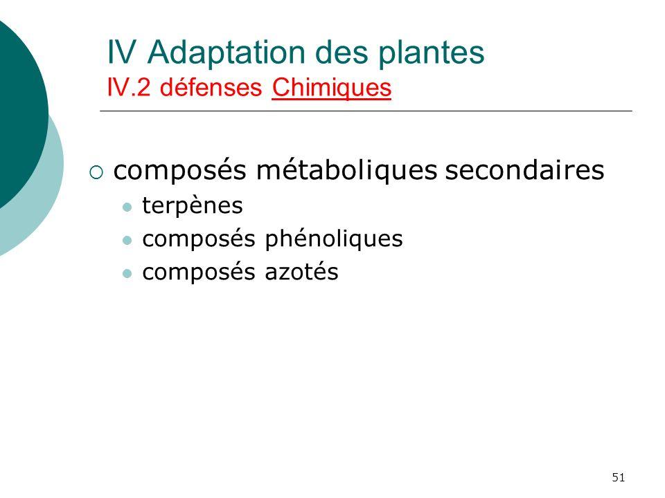 51 IV Adaptation des plantes IV.2 défenses Chimiques composés métaboliques secondaires terpènes composés phénoliques composés azotés