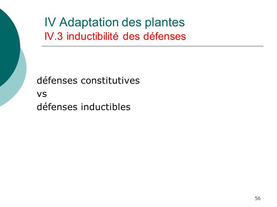 56 IV Adaptation des plantes IV.3 inductibilité des défenses défenses constitutives vs défenses inductibles
