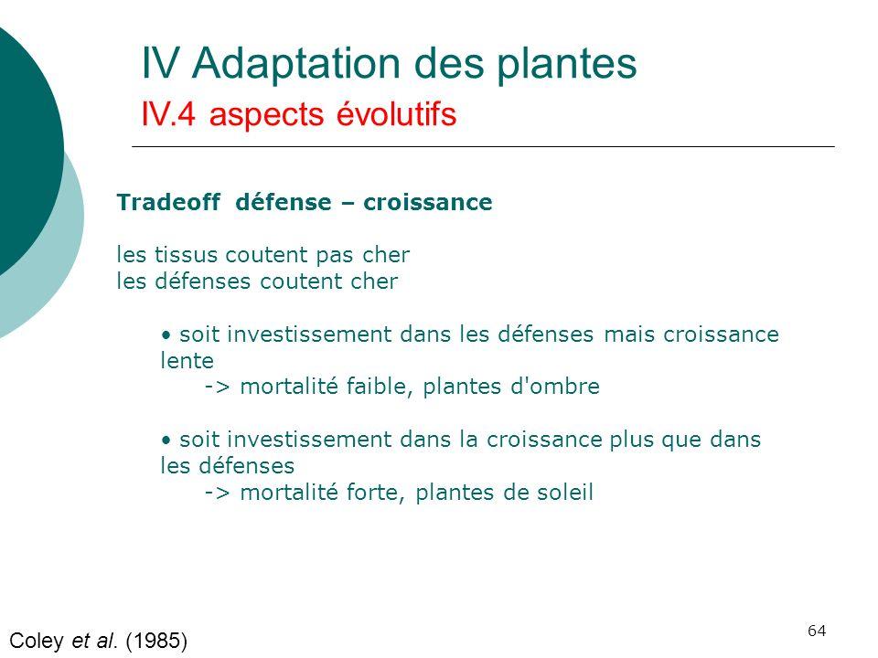 64 Coley et al. (1985) IV Adaptation des plantes IV.4 aspects évolutifs Tradeoff défense – croissance les tissus coutent pas cher les défenses coutent