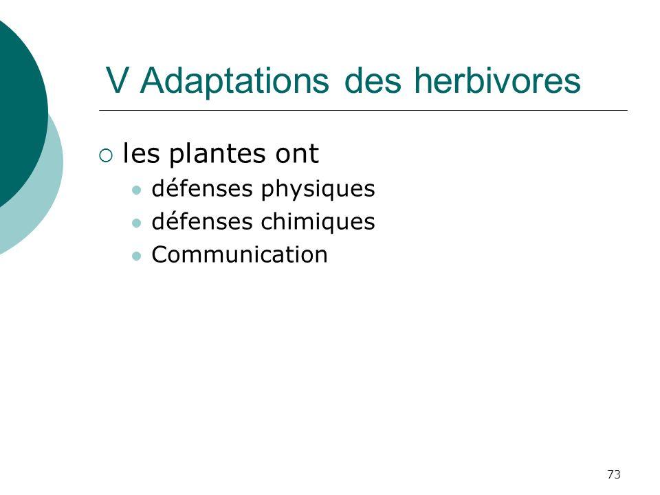 73 V Adaptations des herbivores les plantes ont défenses physiques défenses chimiques Communication