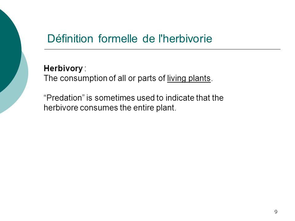 80 V Adaptations des herbivores V.2 Sous traitance