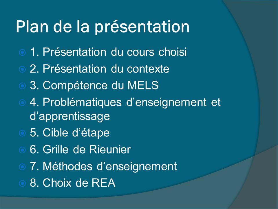 Niveau de performance de Bloom Analyse Lecture et compréhension du texte Synthèse Élaboration du plan