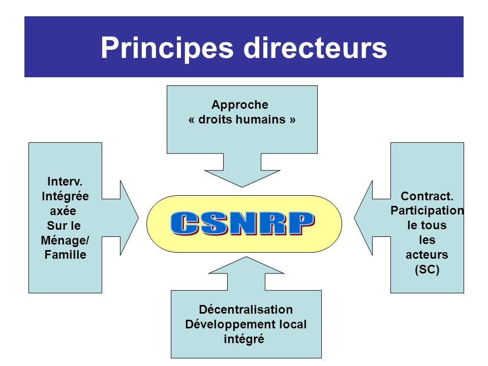 Principes directeurs Interv. Intégrée axée Sur le Ménage/ Famille Contract.