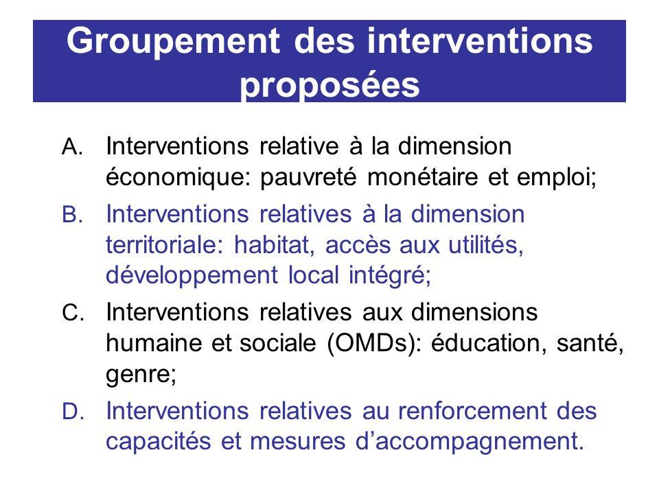 Groupement des interventions proposées A.
