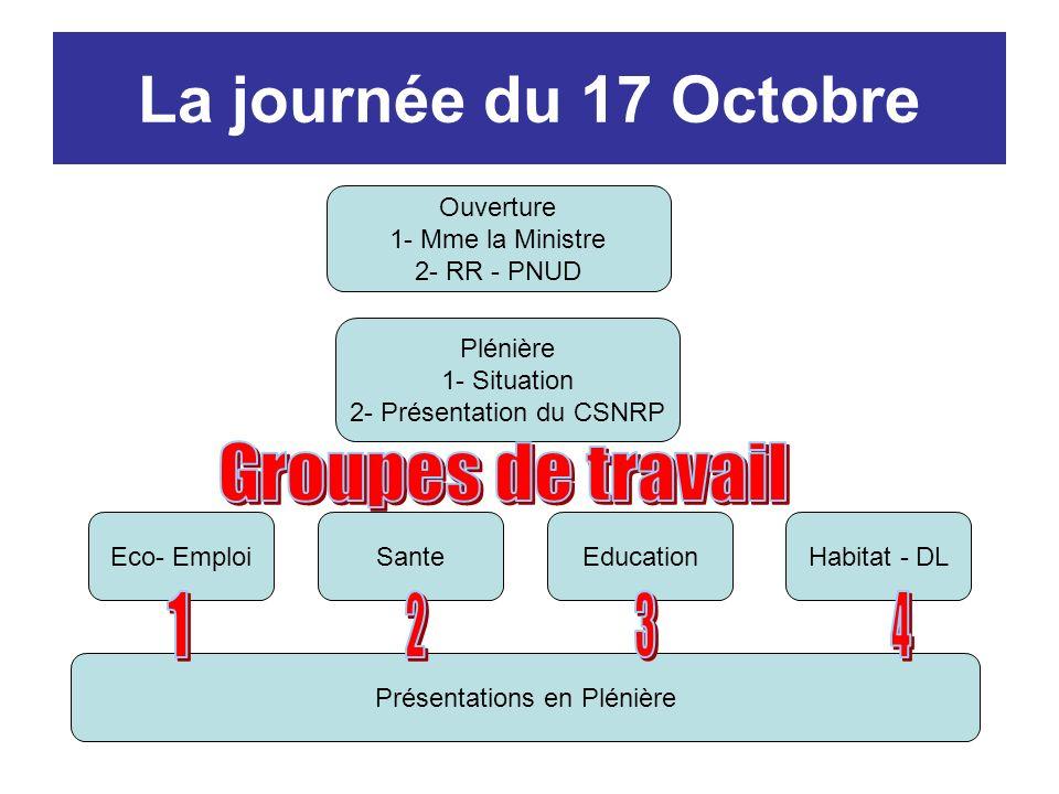 La journée du 17 Octobre Ouverture 1- Mme la Ministre 2- RR - PNUD Plénière 1- Situation 2- Présentation du CSNRP Présentations en Plénière Eco- EmploiSanteEducationHabitat - DL