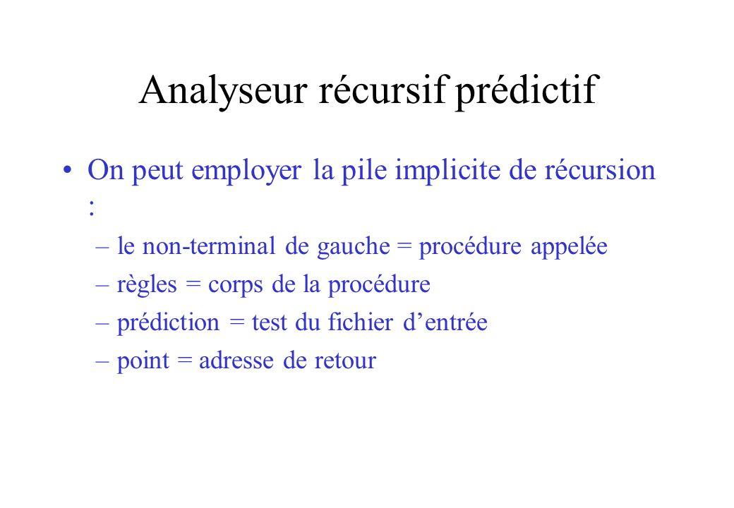 Analyseur récursif prédictif On peut employer la pile implicite de récursion : –le non-terminal de gauche = procédure appelée –règles = corps de la pr