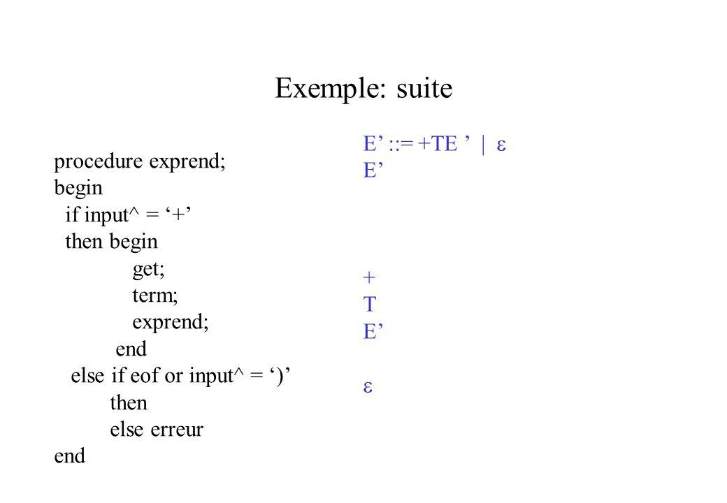 Exemple: suite procedure exprend; begin if input^ = + then begin get; term; exprend; end else if eof or input^ = ) then else erreur end E ::= +TE | E