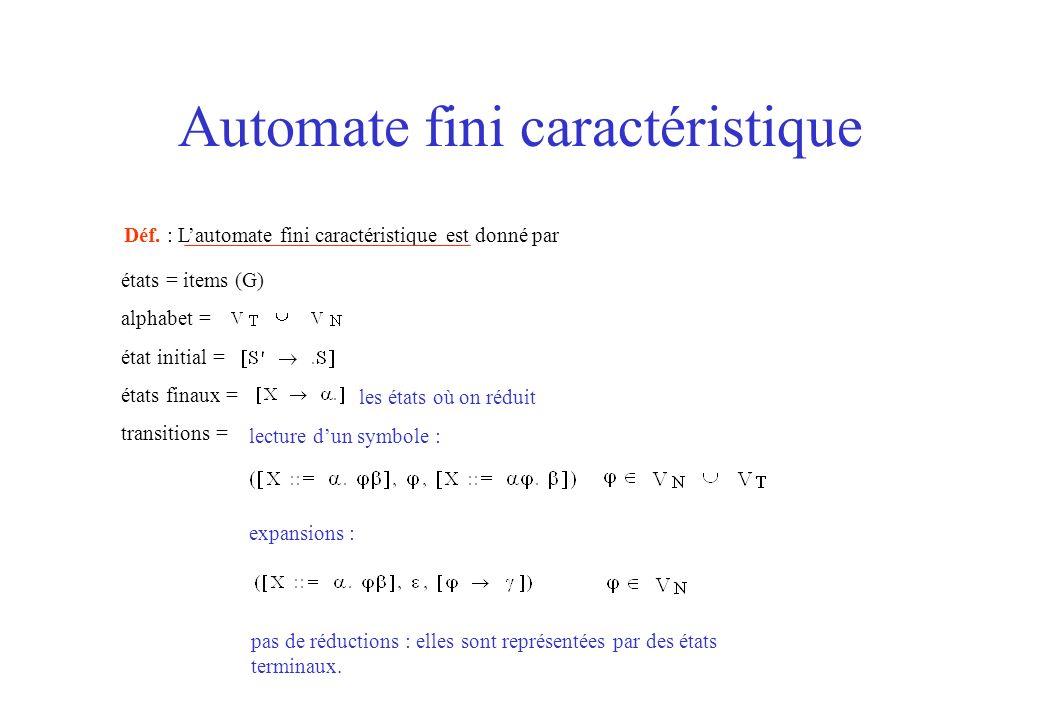 Automate fini caractéristique Déf. : Lautomate fini caractéristique est donné par états = items (G) alphabet = état initial = états finaux = transitio