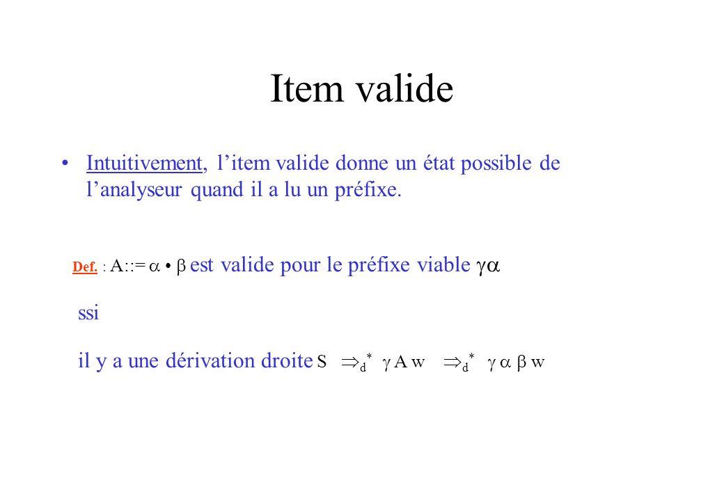 Item valide Intuitivement, litem valide donne un état possible de lanalyseur quand il a lu un préfixe. Def. : A::= est valide pour le préfixe viable s