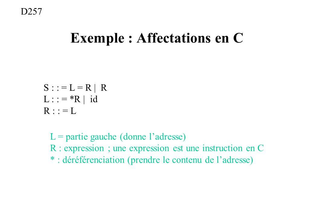 Exemple : Affectations en C S : : = L = R | R L : : = *R | id R : : = L L = partie gauche (donne ladresse) R : expression ; une expression est une ins