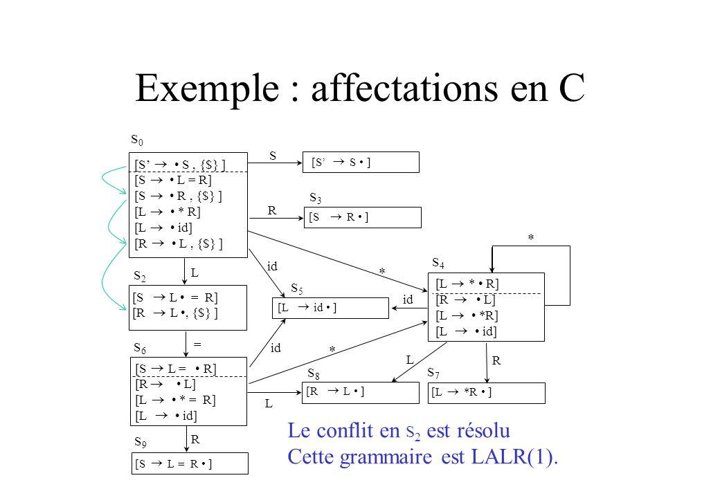 Exemple : affectations en C [S S, {$} ] [S L = R] [S R, {$} ] [L * R] [L id] [R L, {$} ] S3S3 S R [S S ] [S R ] S2S2 L [S L = R] [R L, {$} ] [S L = R]