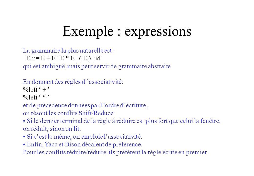 Exemple : expressions La grammaire la plus naturelle est : E ::= E + E | E * E | ( E ) | id qui est ambiguë, mais peut servir de grammaire abstraite.