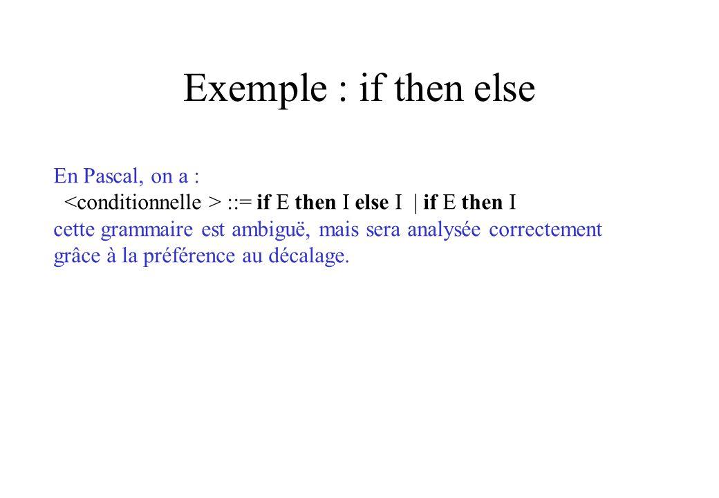 Exemple : if then else En Pascal, on a : ::= if E then I else I | if E then I cette grammaire est ambiguë, mais sera analysée correctement grâce à la