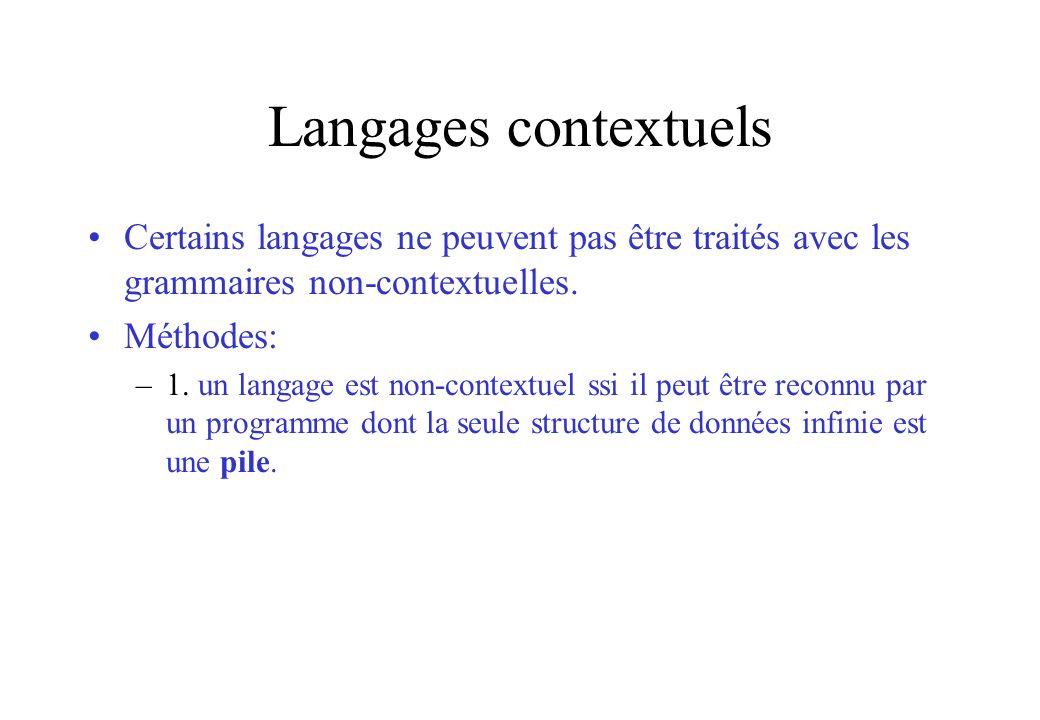 Langages contextuels Certains langages ne peuvent pas être traités avec les grammaires non-contextuelles. Méthodes: –1. un langage est non-contextuel