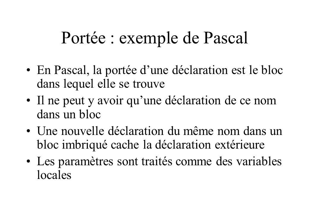 Portée : exemple de Pascal En Pascal, la portée dune déclaration est le bloc dans lequel elle se trouve Il ne peut y avoir quune déclaration de ce nom