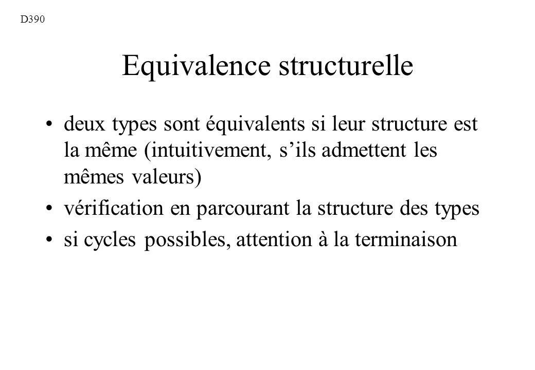 Equivalence structurelle deux types sont équivalents si leur structure est la même (intuitivement, sils admettent les mêmes valeurs) vérification en p