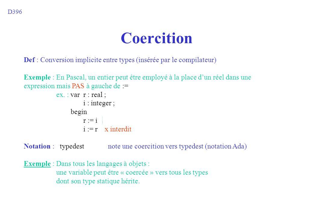 Coercition Def : Conversion implicite entre types (insérée par le compilateur) Exemple : En Pascal, un entier peut être employé à la place dun réel da
