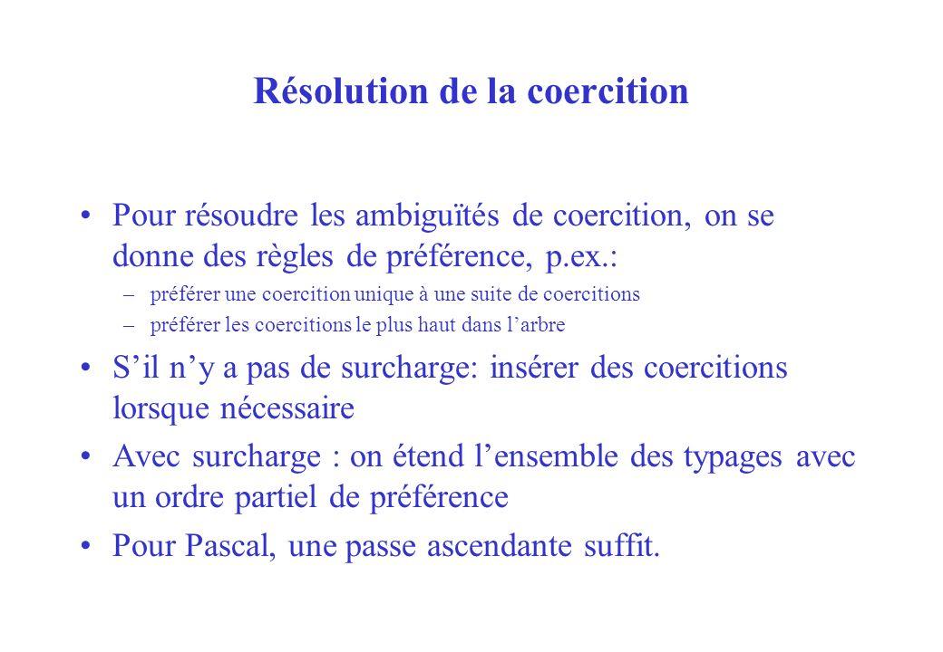 Résolution de la coercition Pour résoudre les ambiguïtés de coercition, on se donne des règles de préférence, p.ex.: –préférer une coercition unique à