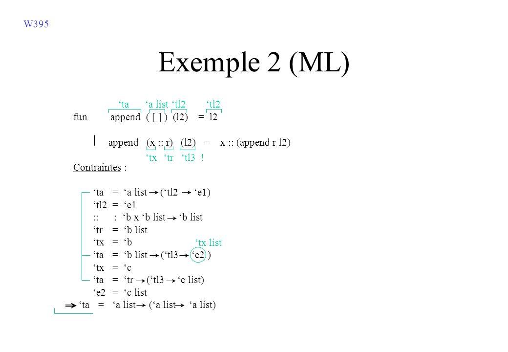 Exemple 2 (ML) fun append ( [ ] ) (l2) = l2 append (x :: r) (l2) = x :: (append r l2) Contraintes : ta= a list (tl2 e1) tl2= e1 :: : b x b list b list