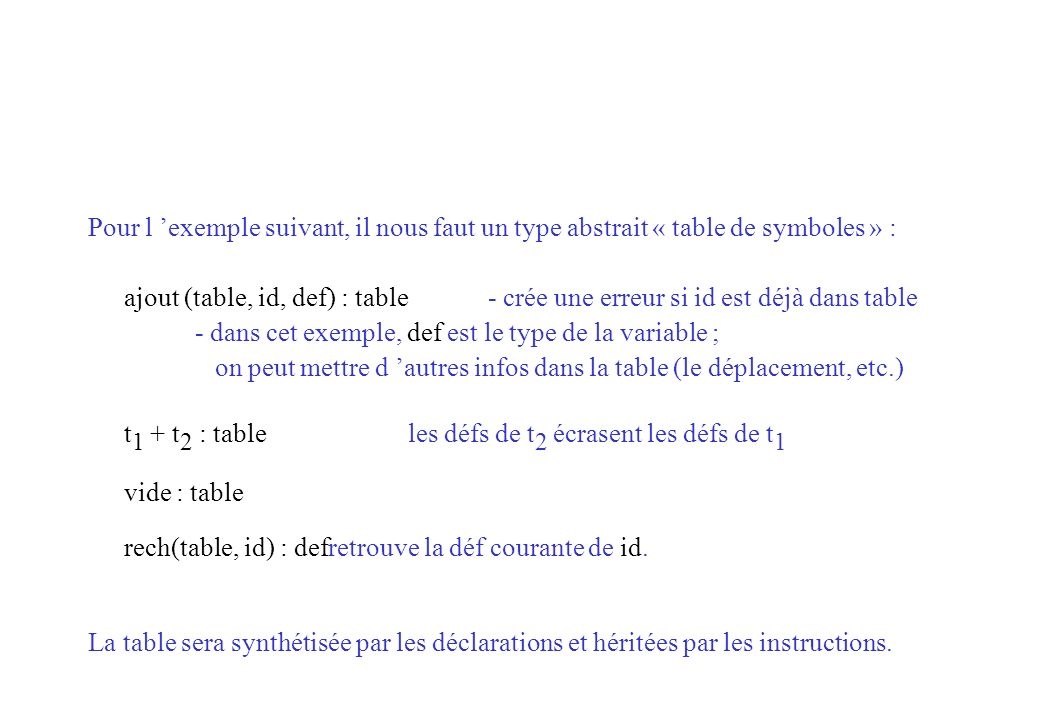 Pour l exemple suivant, il nous faut un type abstrait « table de symboles » : ajout (table, id, def) : table - crée une erreur si id est déjà dans tab