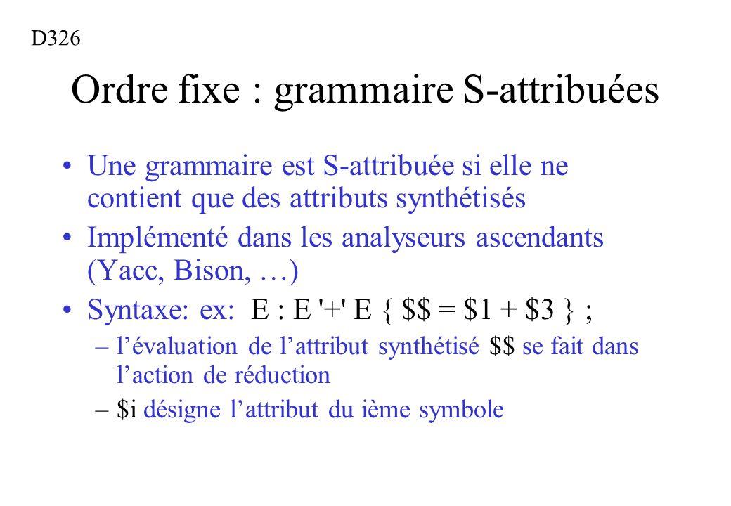 Ordre fixe : grammaire S-attribuées Une grammaire est S-attribuée si elle ne contient que des attributs synthétisés Implémenté dans les analyseurs asc