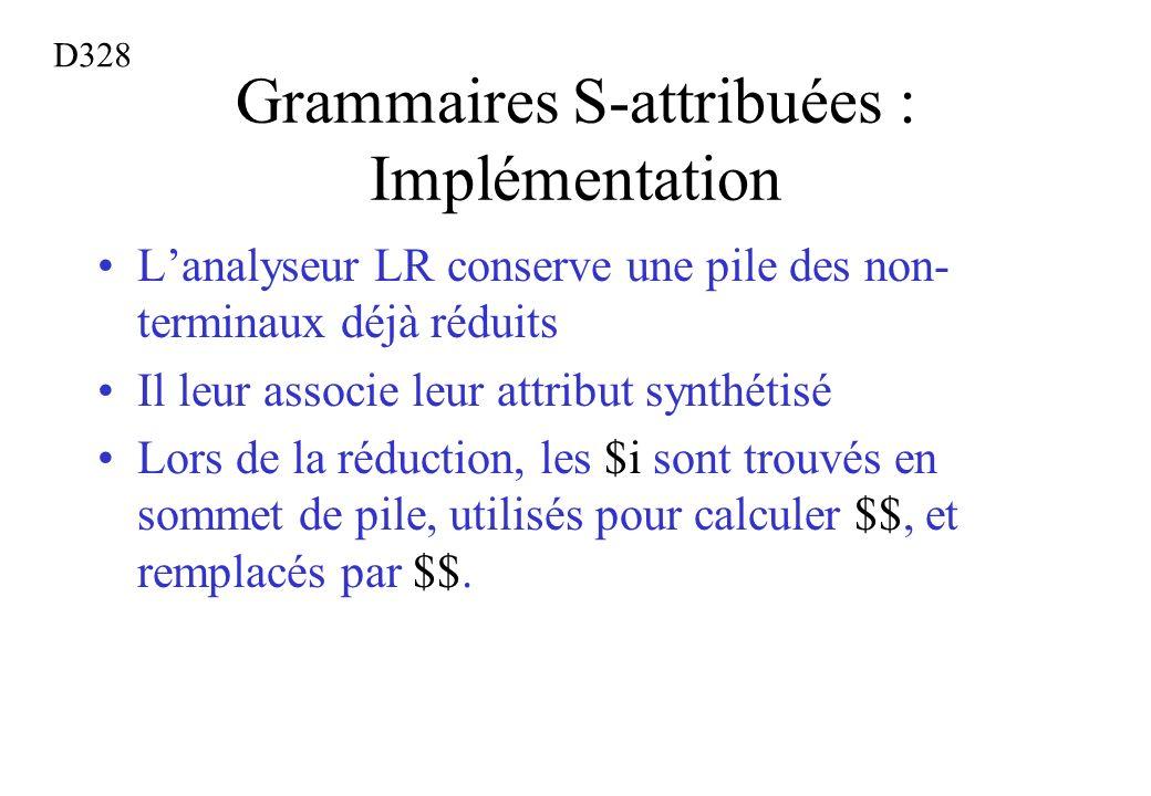 Grammaires S-attribuées : Implémentation Lanalyseur LR conserve une pile des non- terminaux déjà réduits Il leur associe leur attribut synthétisé Lors