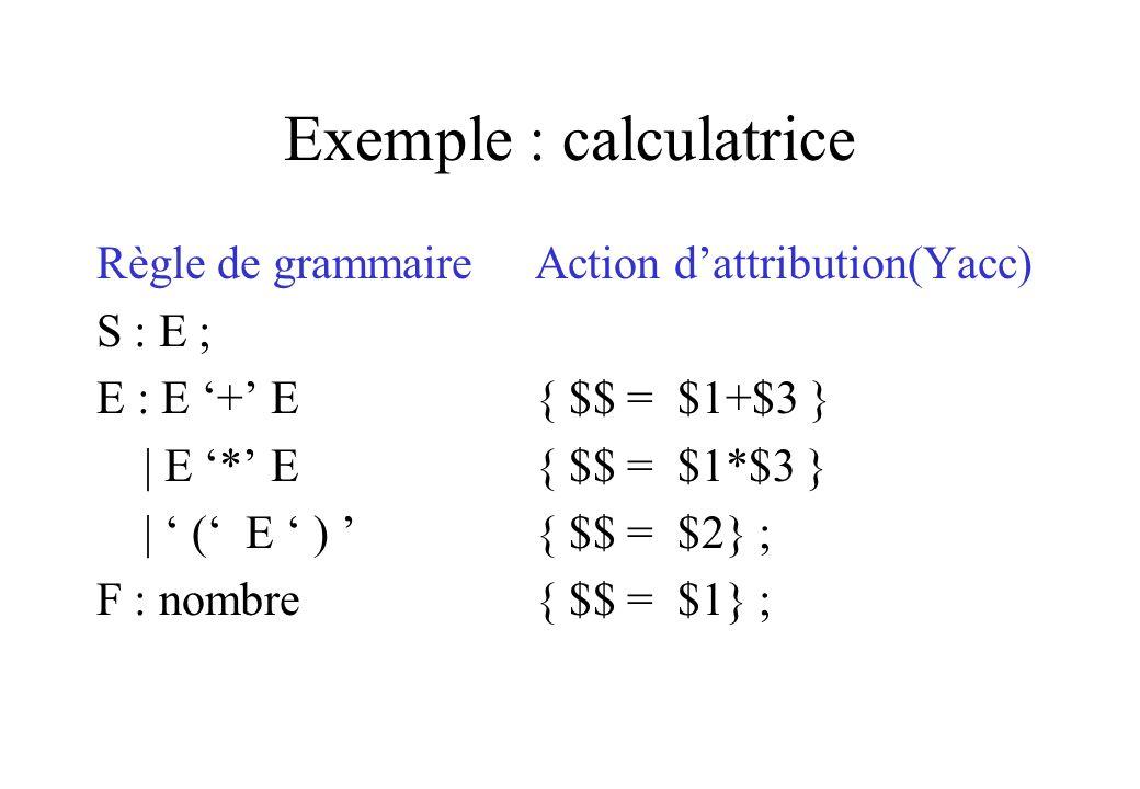 Exemple : calculatrice Règle de grammaireAction dattribution(Yacc) S : E ; E : E + E{ $$ = $1+$3 } | E * E{ $$ = $1*$3 } | ( E ) { $$ = $2} ; F : nomb