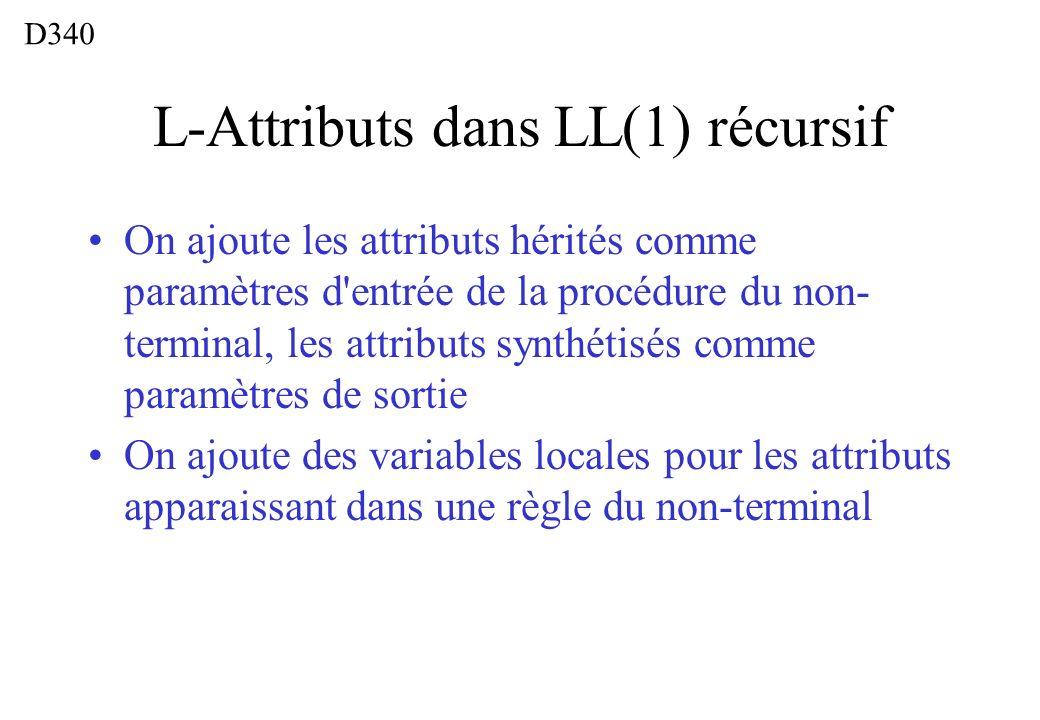 L-Attributs dans LL(1) récursif On ajoute les attributs hérités comme paramètres d'entrée de la procédure du non- terminal, les attributs synthétisés