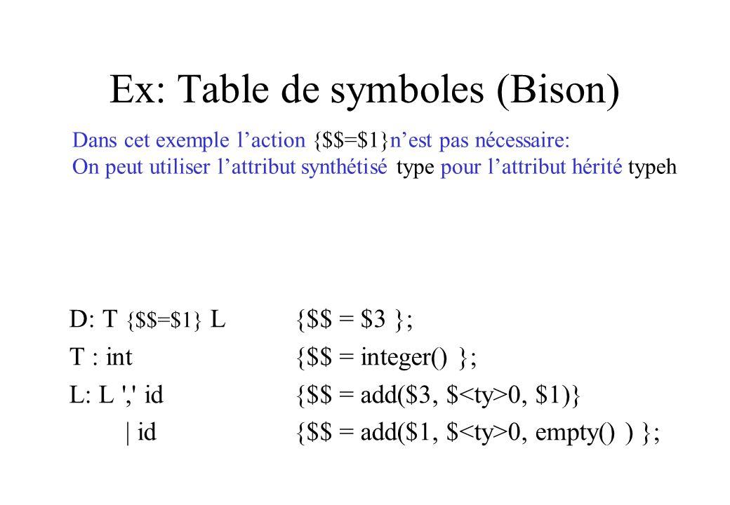 Ex: Table de symboles (Bison) D: T {$$=$1} L{$$ = $3 }; T : int{$$ = integer() }; L: L ',' id{$$ = add($3, $ 0, $1)} | id{$$ = add($1, $ 0, empty() )