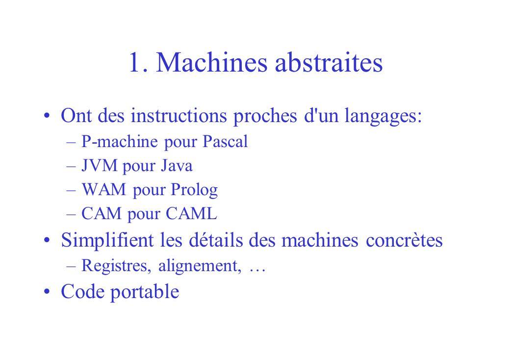 1. Machines abstraites Ont des instructions proches d'un langages: –P-machine pour Pascal –JVM pour Java –WAM pour Prolog –CAM pour CAML Simplifient l