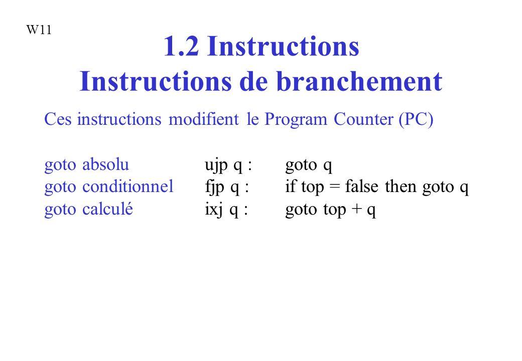 1.2 Instructions Instructions de branchement Ces instructions modifient le Program Counter (PC) goto absoluujp q :goto q goto conditionnelfjp q :if to