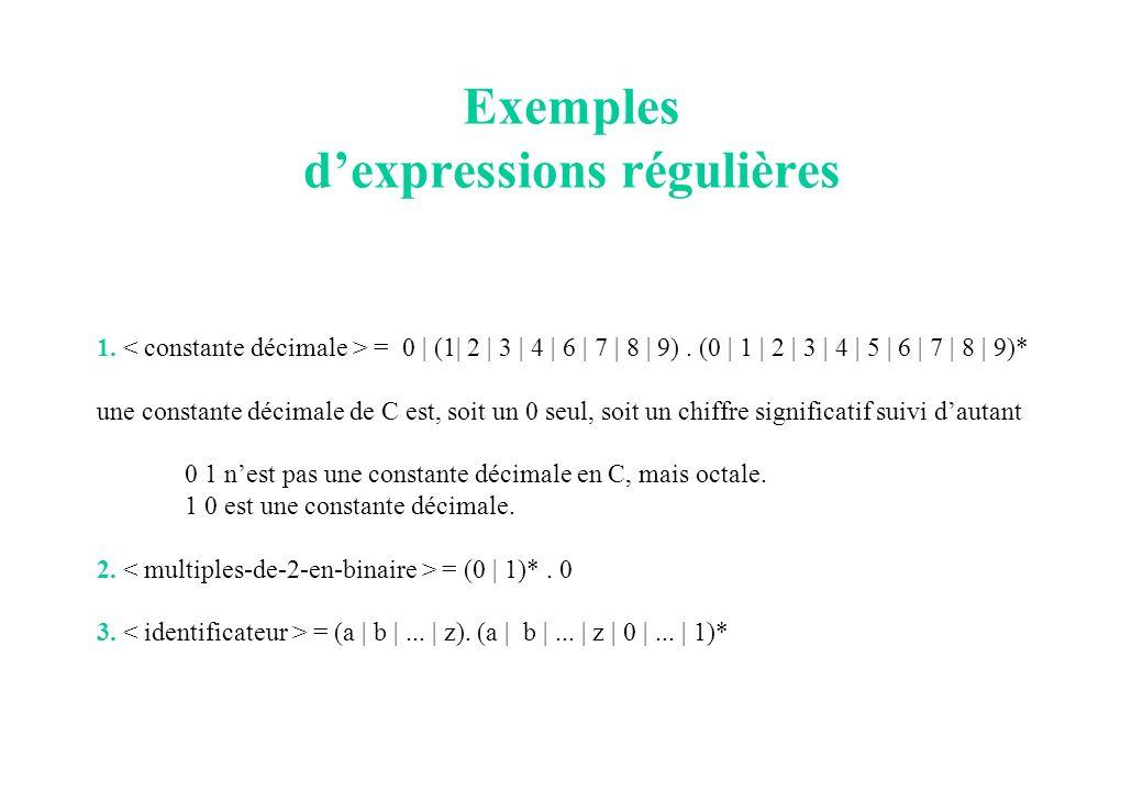 Exemples dexpressions régulières 1. = 0 | (1| 2 | 3 | 4 | 6 | 7 | 8 | 9). (0 | 1 | 2 | 3 | 4 | 5 | 6 | 7 | 8 | 9)* une constante décimale de C est, so