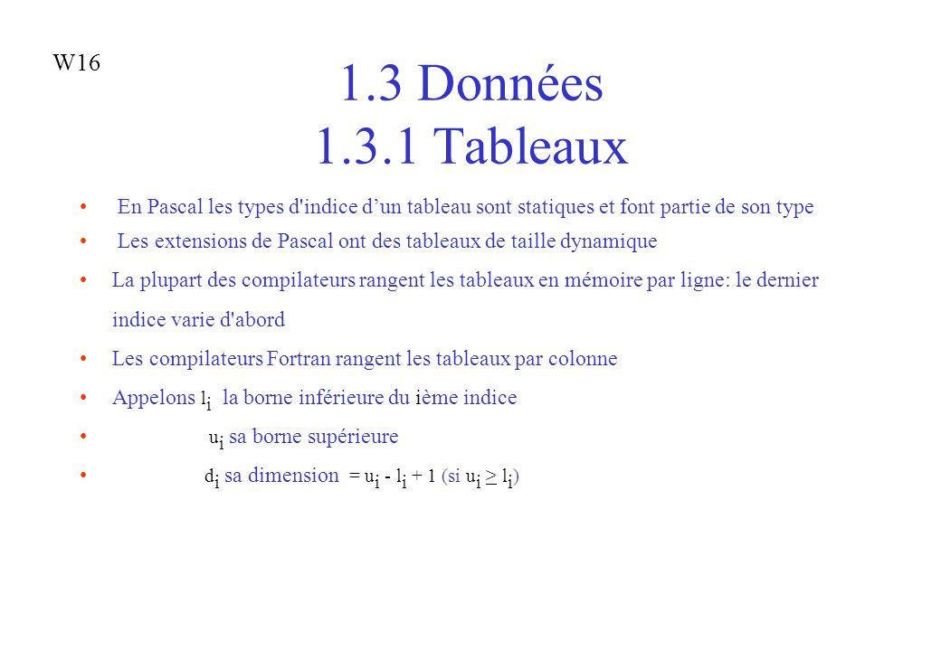 1.3 Données 1.3.1 Tableaux En Pascal les types d'indice dun tableau sont statiques et font partie de son type Les extensions de Pascal ont des tableau