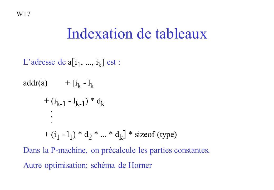 Indexation de tableaux Ladresse de a [ i 1,..., i k ] est : addr(a)+ [i k - l k + (i k-1 - l k-1 ) * d k. + (i 1 - l 1 ) * d 2 *... * d k ] * sizeof (