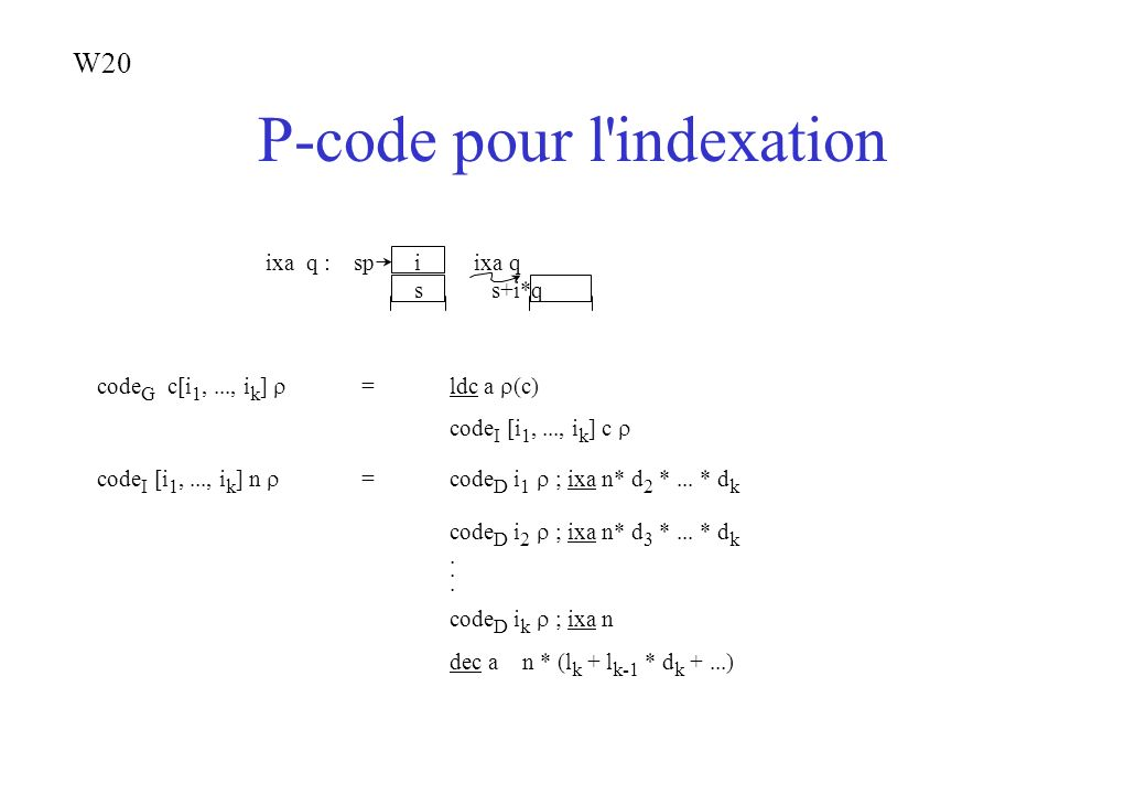 P-code pour l'indexation code G c[i 1,..., i k ] =ldc a (c) code I [i 1,..., i k ] c code I [i 1,..., i k ] n =code D i 1 ; ixa n* d 2 *... * d k code