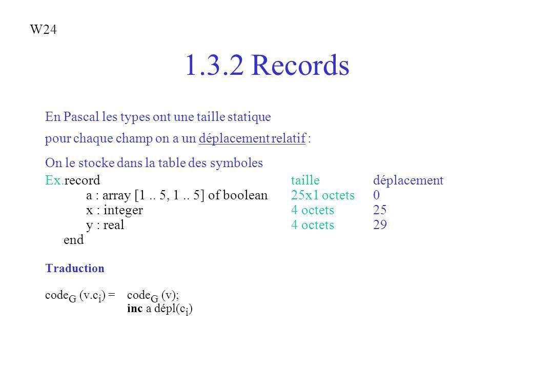 1.3.2 Records En Pascal les types ont une taille statique pour chaque champ on a un déplacement relatif : On le stocke dans la table des symboles Ex.r