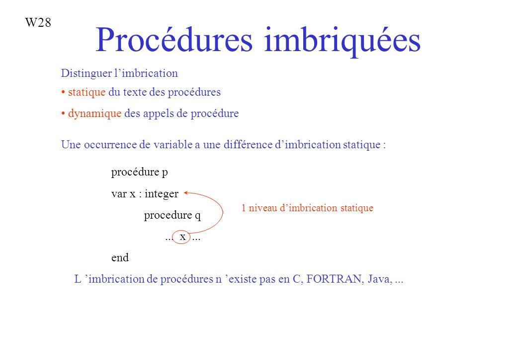 Procédures imbriquées Distinguer limbrication statique du texte des procédures dynamique des appels de procédure Une occurrence de variable a une diff