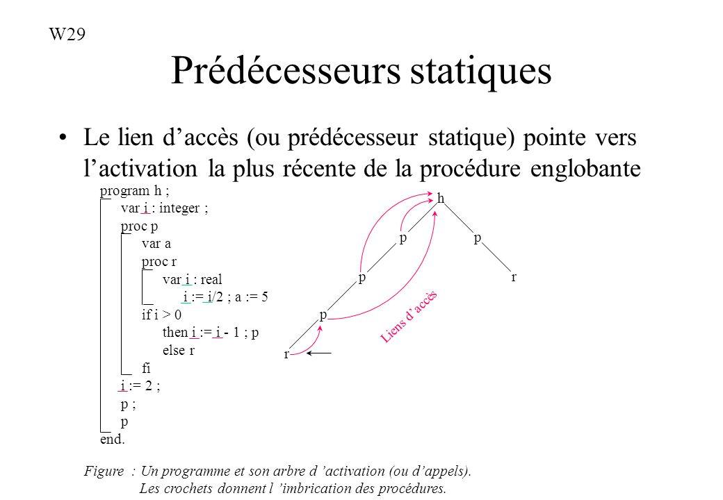 Prédécesseurs statiques Le lien daccès (ou prédécesseur statique) pointe vers lactivation la plus récente de la procédure englobante program h ; var i