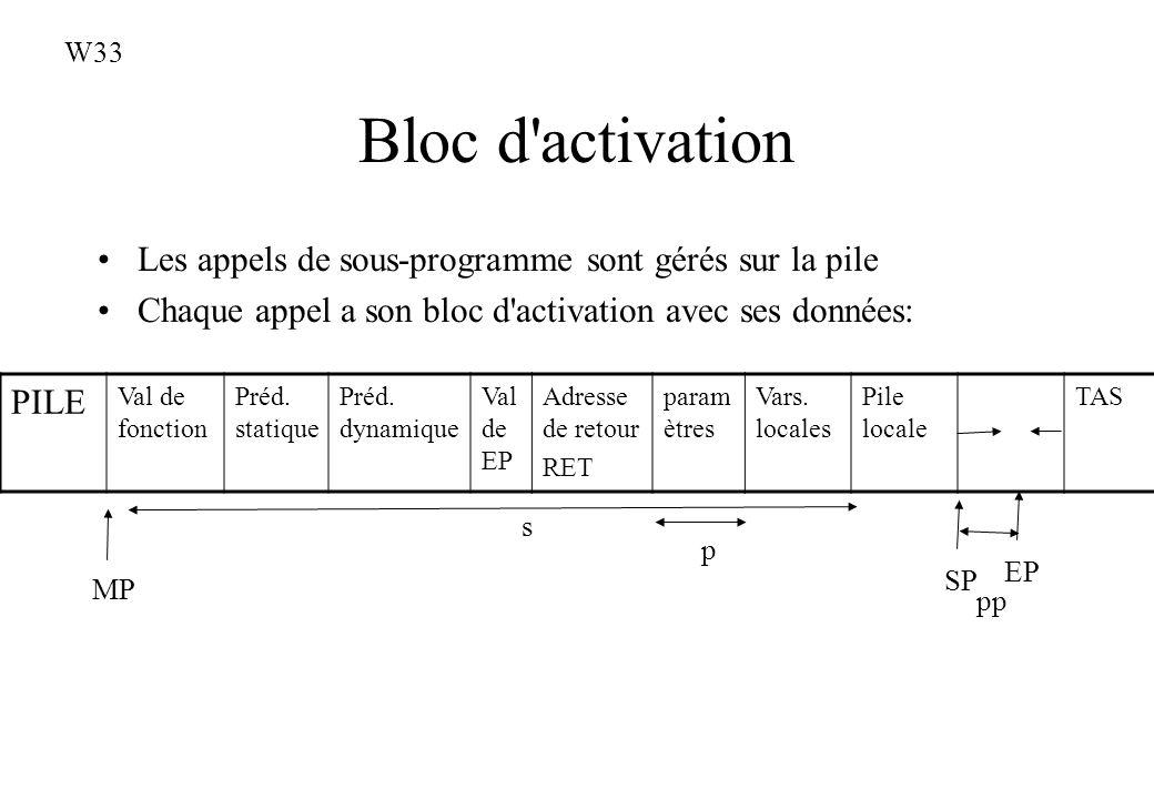 Bloc d'activation Les appels de sous-programme sont gérés sur la pile Chaque appel a son bloc d'activation avec ses données: PILE Val de fonction Préd