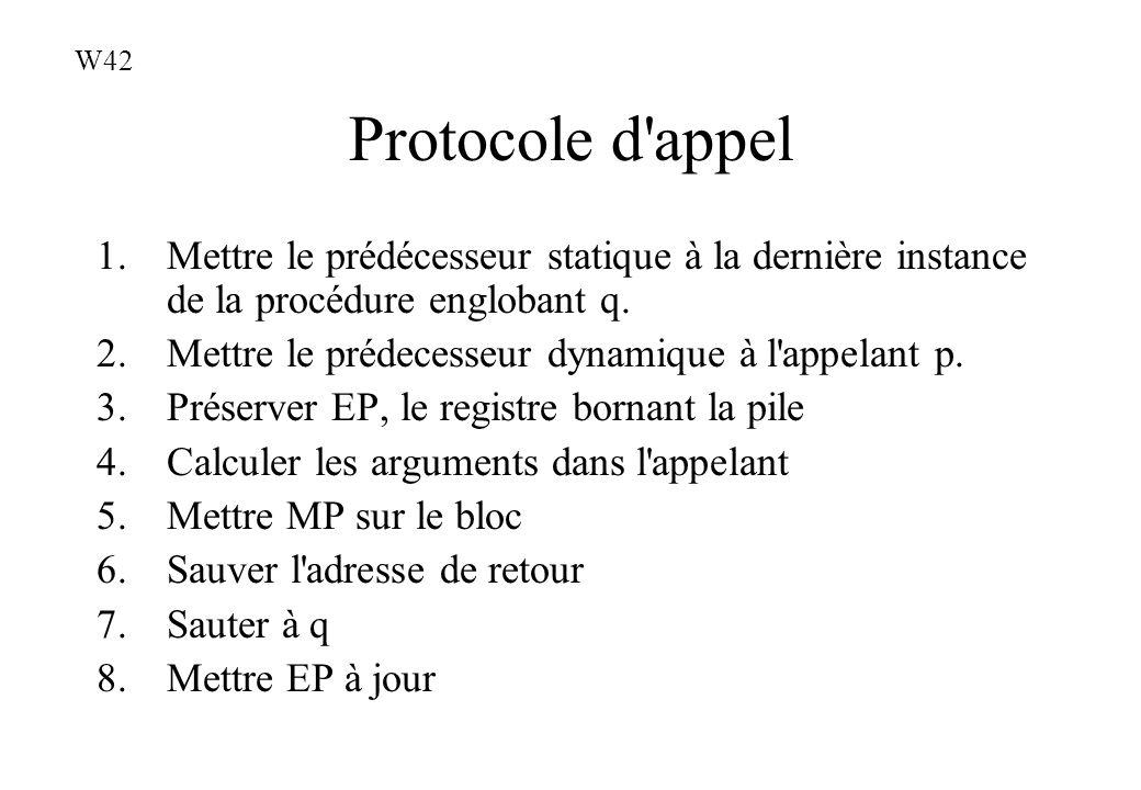 Protocole d'appel 1.Mettre le prédécesseur statique à la dernière instance de la procédure englobant q. 2.Mettre le prédecesseur dynamique à l'appelan