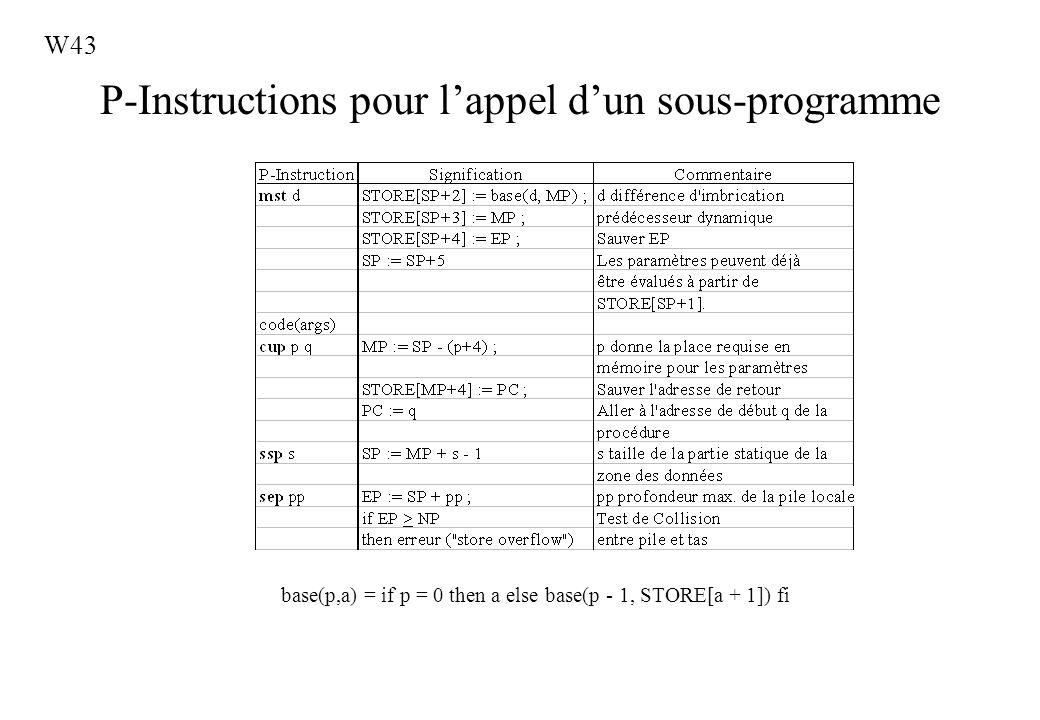 P-Instructions pour lappel dun sous-programme base(p,a) = if p = 0 then a else base(p - 1, STORE[a + 1]) fi W43