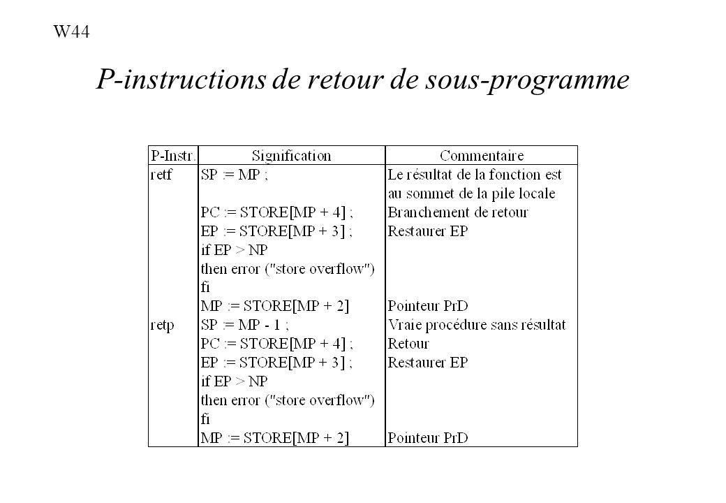 P-instructions de retour de sous-programme W44