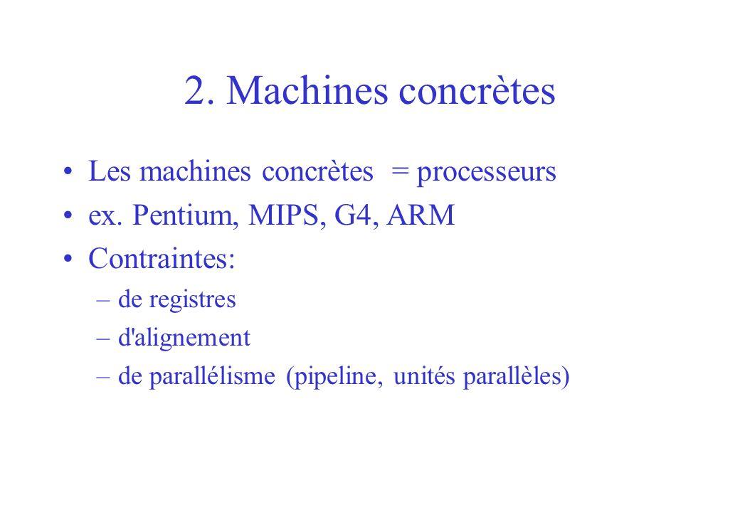 2. Machines concrètes Les machines concrètes = processeurs ex. Pentium, MIPS, G4, ARM Contraintes: –de registres –d'alignement –de parallélisme (pipel